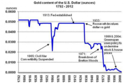 41 Years Ago The Gold Standard Died Spawning Economic Purgatory