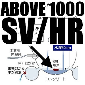 Fukushima-Reactor-2-Radiation-Above-1000-Sieverts-Per-Hour