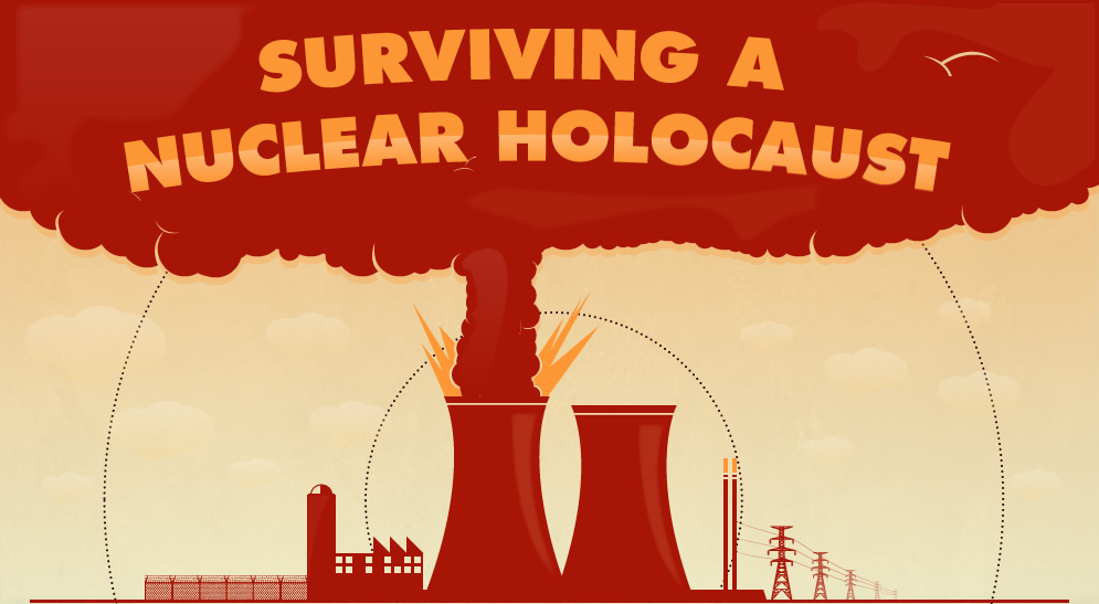 Nuclear accident at Three Mile Island
