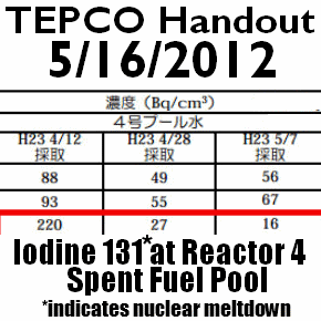 Tepco-Data-Shows-Nuclear-Meltdown-In-Fukushima-Reactor-4-Spent-Fuel-Pool