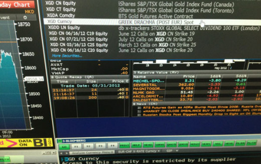 New Greece Currency Secretly Being Printed, Appears On Bloomberg Ticker