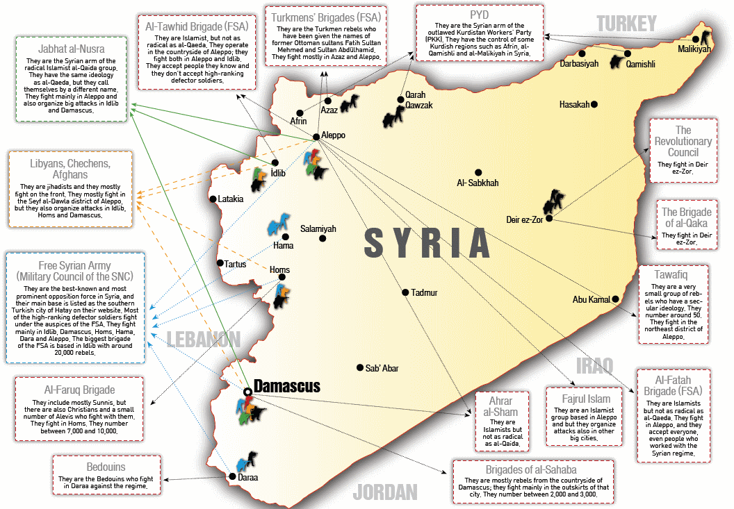 The-Different-Islamic-Jihadist-Groups-That-Make-Up-The-Syria-Rebels