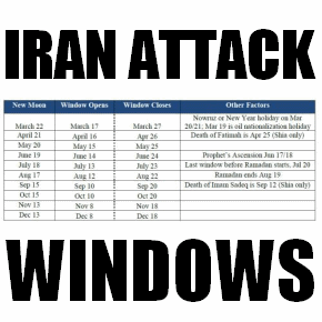 The-Windows-Of-Opportunity-For-An-Iranian-Attack