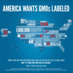 America-Wants-GMOs-Labeled-thumb-150x150