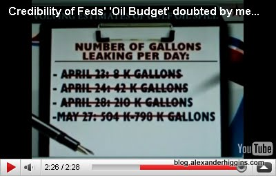 Official Government estimates of Oil Spill size in April and May
