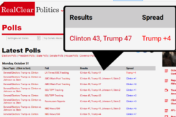 MSM DEAD SILENT AS TRUMP GOES UP 4 POINTS IN LATEST NATIONWIDE GENERAL ELECTION POLL