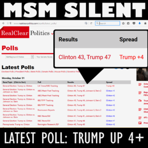 msm-dead-silent-as-trump-goes-up-4-points-in-latest-nationwide-poll
