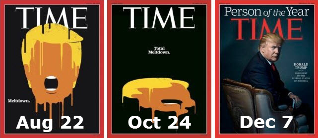 The collapse of the 'Real News' Media credibility in 3 simple images