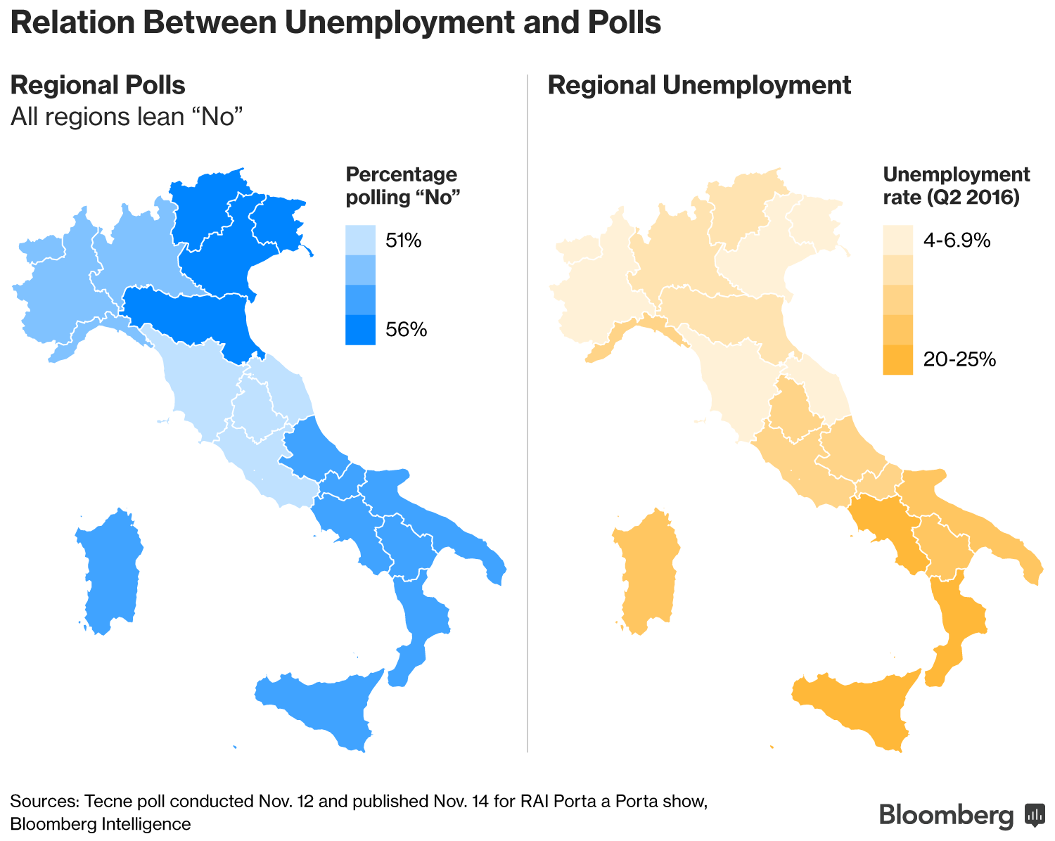 italy-unemployment