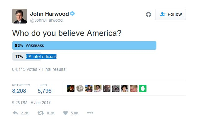CNBC report asks 'Who Do You Believe America'