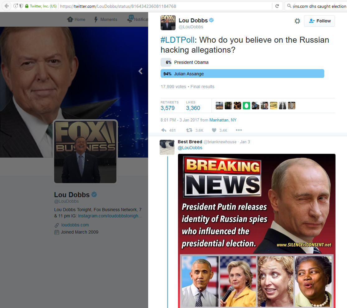 Lou Dobbs Poll shows 94 pct Support for WikiLeaks