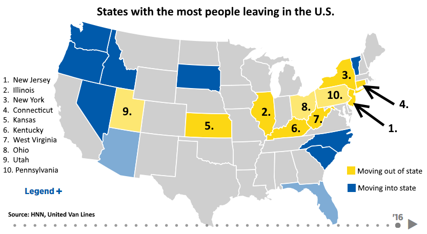 States With Most People Leaving Moving Out of State in the U.S.